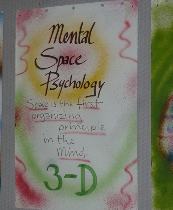Mental Space Psychology